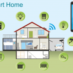 graphic of Smart Home