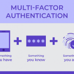 Multi-Factor Authentication Example